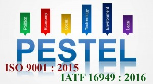 IATF-pestle analysis