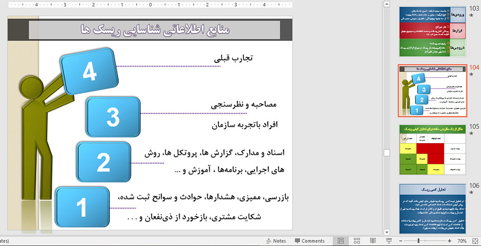 برگزاری دوره آموزشی مدیریت ریسک - ستاد مرکزی شرکت نفت و گاز شرق تدریس حسین عبدی