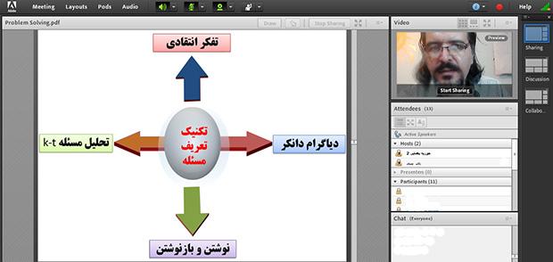 برگزاری دوره آموزشی مجازی خلاقیت و حل مسئله برای مدیران شهرداری